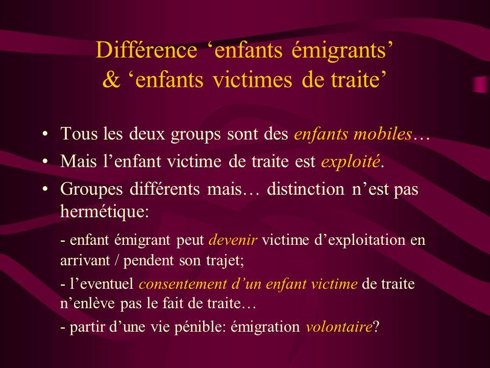 Différence enfants émigrants & enfants victimes de traite Tous les deux groups sont des enfants mobiles… Mais lenfant victime de traite est exploité.