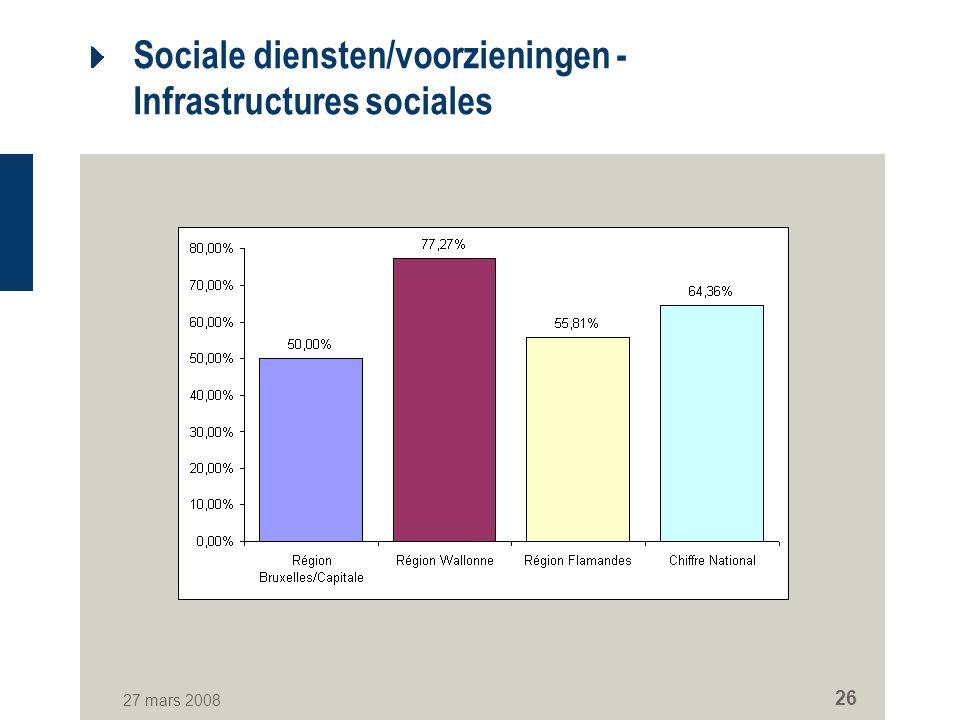 27 mars 2008 26 Sociale diensten/voorzieningen - Infrastructures sociales