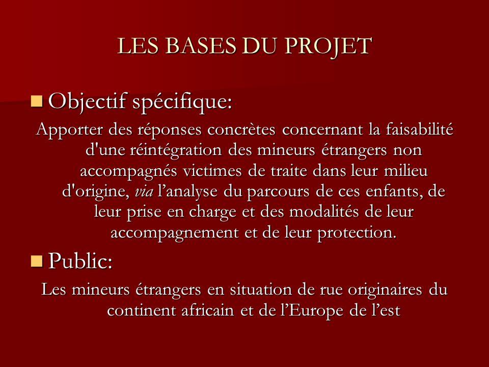 LES BASES DU PROJET Objectif spécifique: Objectif spécifique: Apporter des réponses concrètes concernant la faisabilité d'une réintégration des mineur