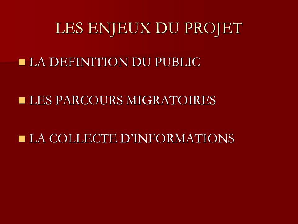 LES ENJEUX DU PROJET LA DEFINITION DU PUBLIC LA DEFINITION DU PUBLIC LES PARCOURS MIGRATOIRES LES PARCOURS MIGRATOIRES LA COLLECTE DINFORMATIONS LA CO