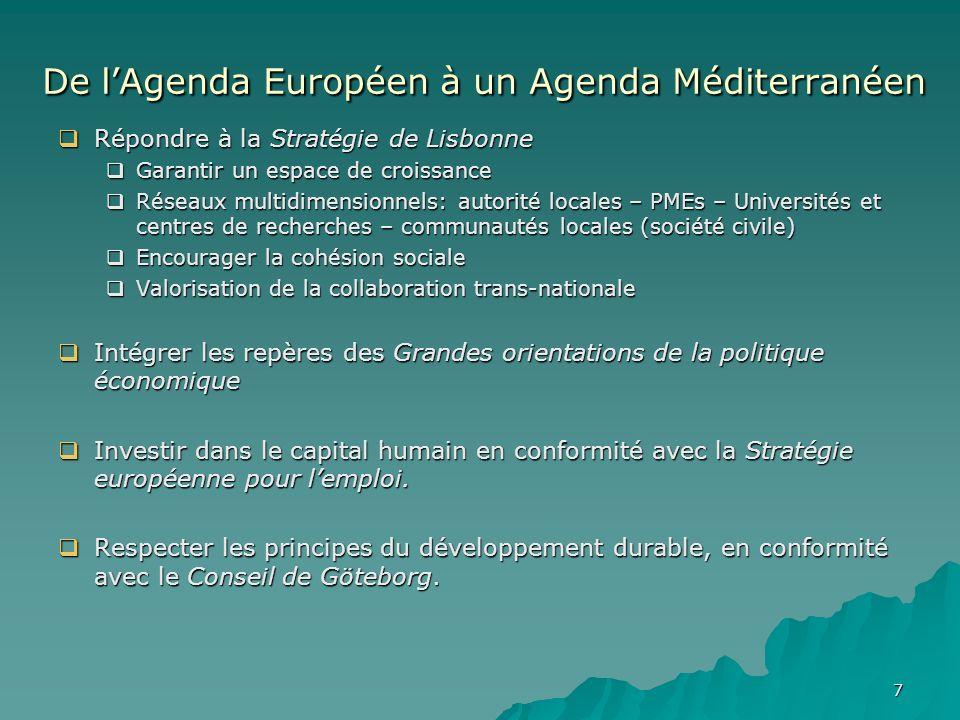 7 De lAgenda Européen à un Agenda Méditerranéen Répondre à la Stratégie de Lisbonne Répondre à la Stratégie de Lisbonne Garantir un espace de croissance Garantir un espace de croissance Réseaux multidimensionnels: autorité locales – PMEs – Universités et centres de recherches – communautés locales (société civile) Réseaux multidimensionnels: autorité locales – PMEs – Universités et centres de recherches – communautés locales (société civile) Encourager la cohésion sociale Encourager la cohésion sociale Valorisation de la collaboration trans-nationale Valorisation de la collaboration trans-nationale Intégrer les repères des Grandes orientations de la politique économique Intégrer les repères des Grandes orientations de la politique économique Investir dans le capital humain en conformité avec la Stratégie européenne pour lemploi.