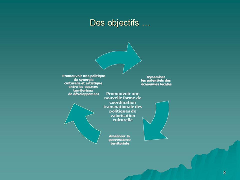 8 Des objectifs … Dynamiser les potentiels des économies locales Améliorer la gouvernanceterritoriale Promouvoir une politique de synergie de synergie culturelle et artistique entre les espaces territoriaux de développement Promouvoir une nouvelle forme de coordination transnationale des politiques de valorisation culturelle