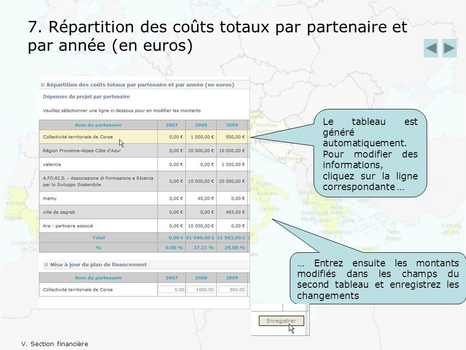 7. Répartition des coûts totaux par partenaire et par année (en euros) … Entrez ensuite les montants modifiés dans les champs du second tableau et enr
