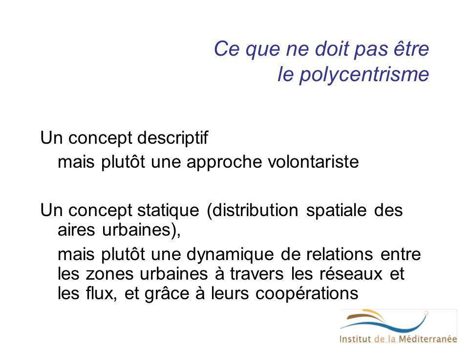 Ce que ne doit pas être le polycentrisme Un concept descriptif mais plutôt une approche volontariste Un concept statique (distribution spatiale des ai