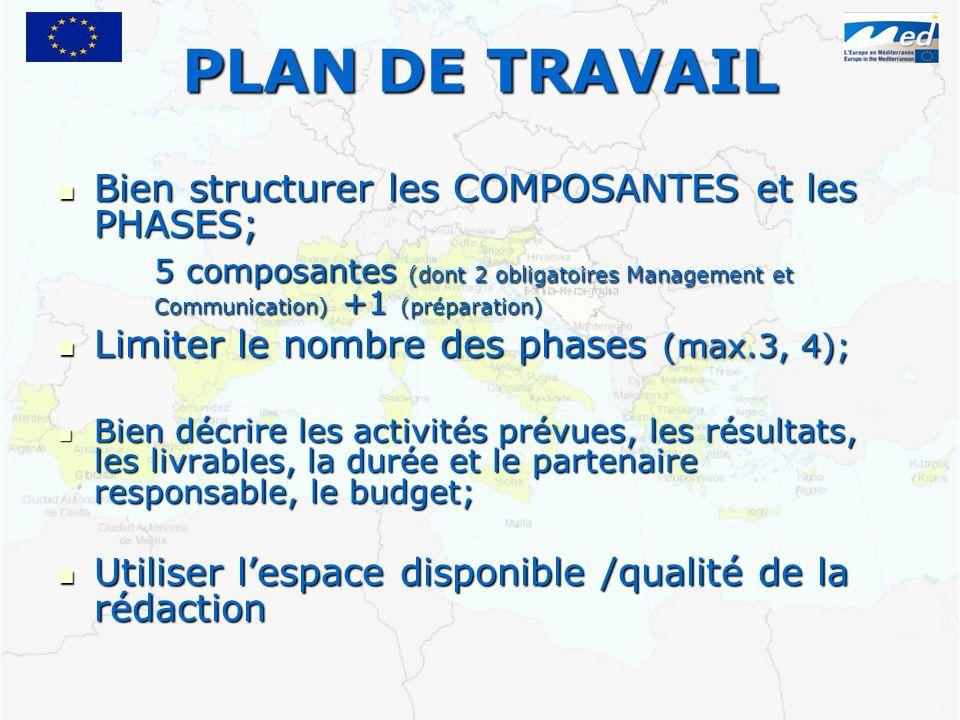 PLAN DE TRAVAIL Bien structurer les COMPOSANTES et les PHASES; Bien structurer les COMPOSANTES et les PHASES; 5 composantes (dont 2 obligatoires Management et Communication) +1 (préparation) Limiter le nombre des phases (max.3, 4); Limiter le nombre des phases (max.3, 4); Bien décrire les activités prévues, les résultats, les livrables, la durée et le partenaire responsable, le budget; Bien décrire les activités prévues, les résultats, les livrables, la durée et le partenaire responsable, le budget; Utiliser lespace disponible /qualité de la rédaction Utiliser lespace disponible /qualité de la rédaction