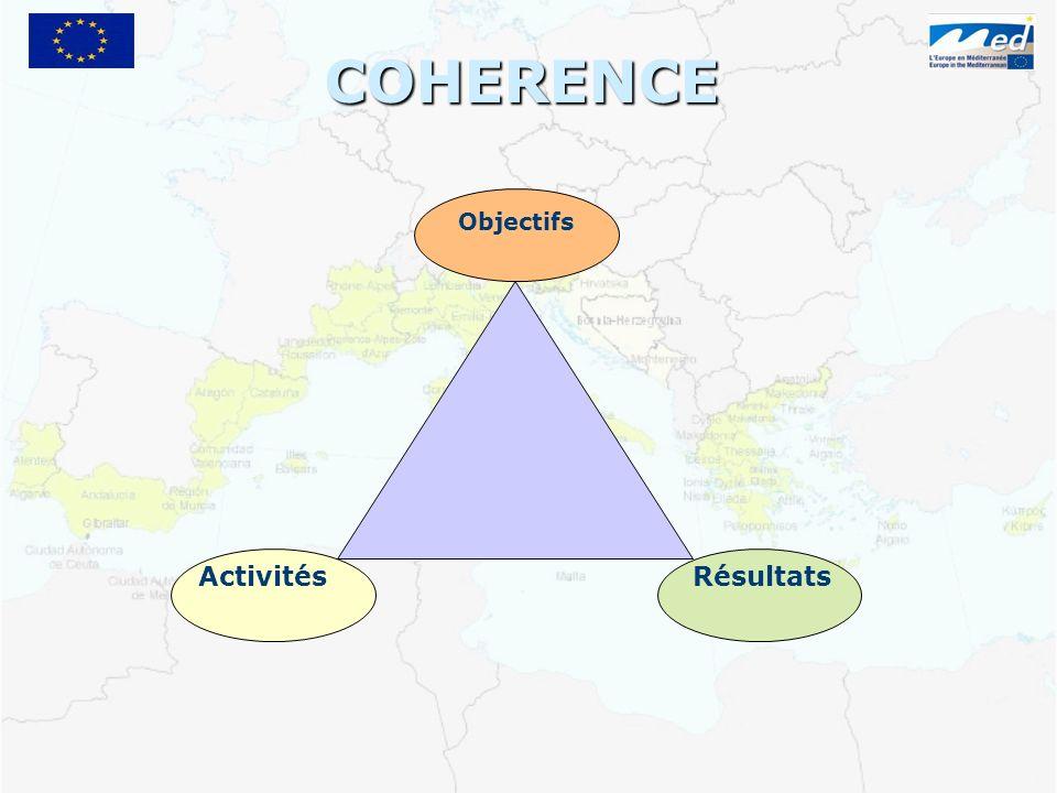 COHERENCE Objectifs ActivitésRésultats