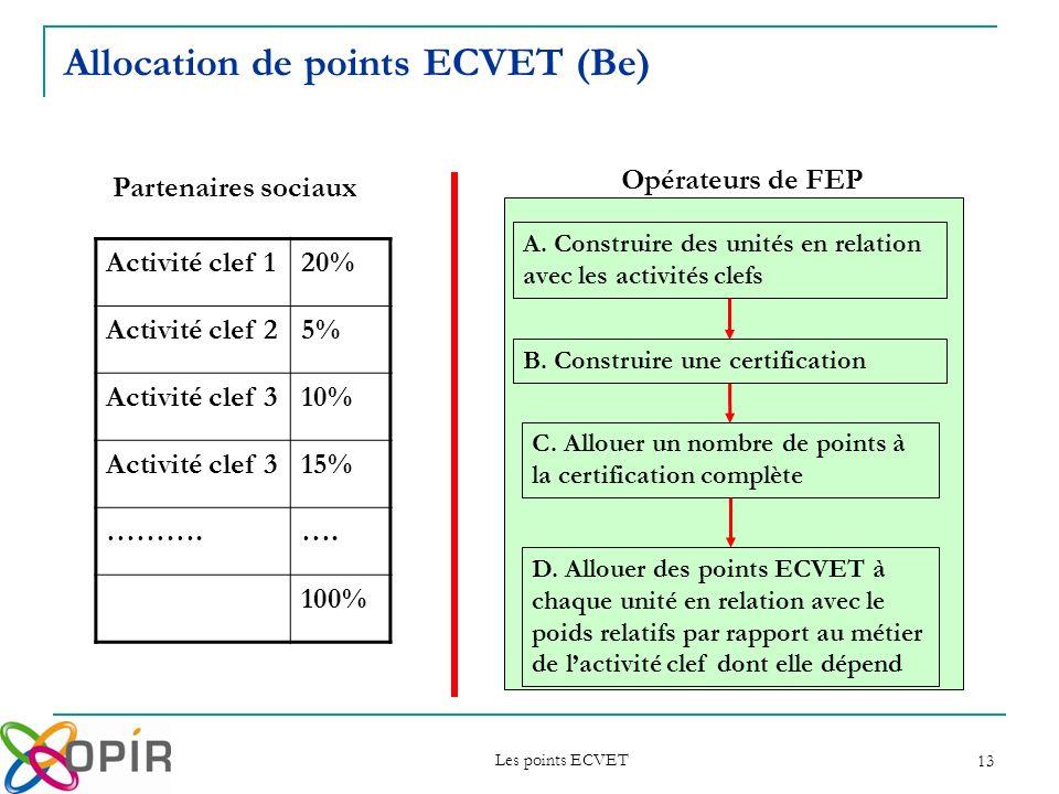 Les points ECVET 13 Partenaires sociaux Opérateurs de FEP Activité clef 120% Activité clef 25% Activité clef 310% Activité clef 315% ……….…. 100% D. Al