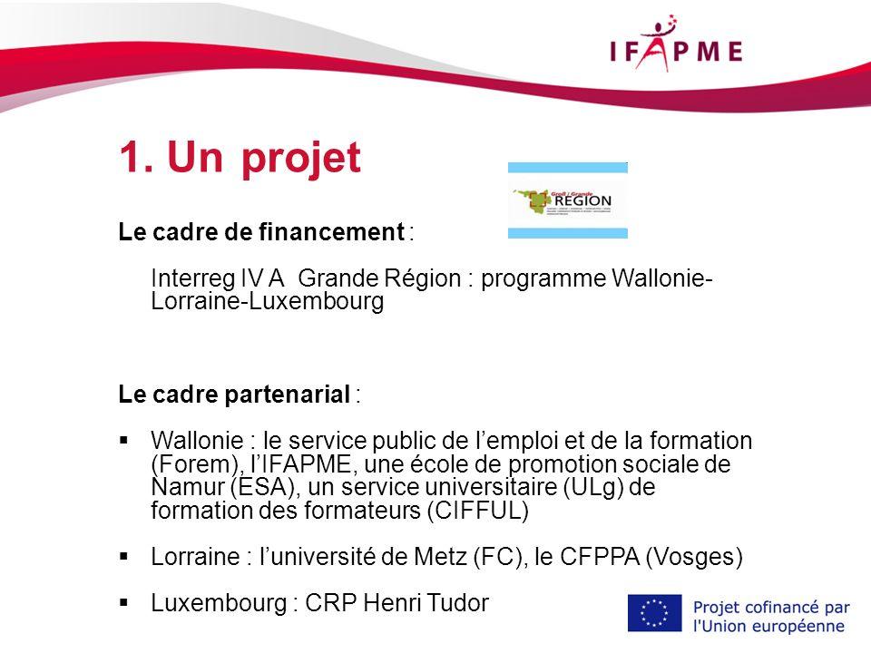 Le cadre de financement : Interreg IV A Grande Région : programme Wallonie- Lorraine-Luxembourg Le cadre partenarial : Wallonie : le service public de lemploi et de la formation (Forem), lIFAPME, une école de promotion sociale de Namur (ESA), un service universitaire (ULg) de formation des formateurs (CIFFUL) Lorraine : luniversité de Metz (FC), le CFPPA (Vosges) Luxembourg : CRP Henri Tudor 1.