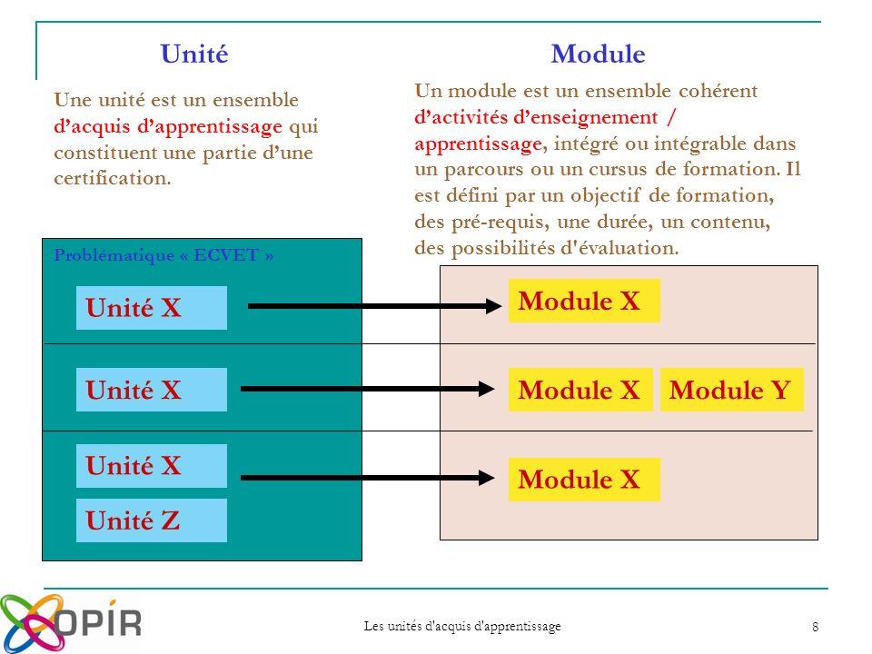 Les unités d acquis d apprentissage 8 Un module est un ensemble cohérent dactivités denseignement / apprentissage, intégré ou intégrable dans un parcours ou un cursus de formation.