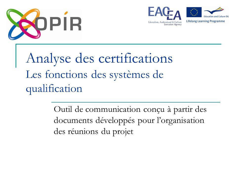 Analyse des certifications Les fonctions des systèmes de qualification Outil de communication conçu à partir des documents développés pour lorganisation des réunions du projet