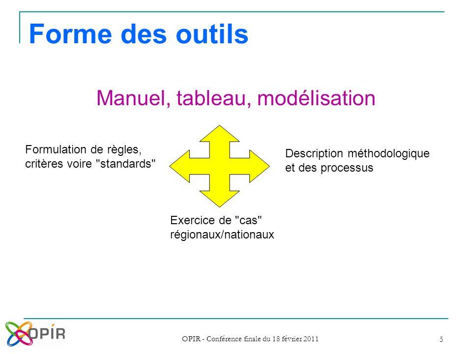 OPIR - Conférence finale du 18 février 2011 5 Forme des outils Manuel, tableau, modélisation Formulation de règles, critères voire