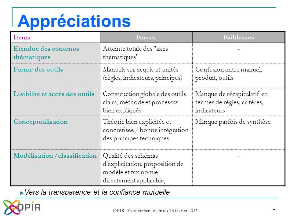 OPIR - Conférence finale du 18 février 2011 7 Appréciations ItemsForcesFaiblesses Etendue des contenus thématiques Atteinte totale des