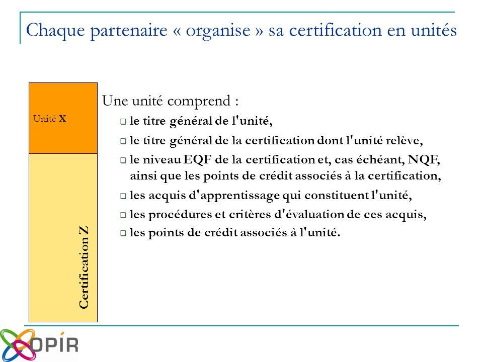 Chaque partenaire « organise » sa certification en unités Unité X Certification Z Une unité comprend : le titre général de l unité, le titre général de la certification dont l unité relève, le niveau EQF de la certification et, cas échéant, NQF, ainsi que les points de crédit associés à la certification, les acquis d apprentissage qui constituent l unité, les procédures et critères d évaluation de ces acquis, les points de crédit associés à l unité.