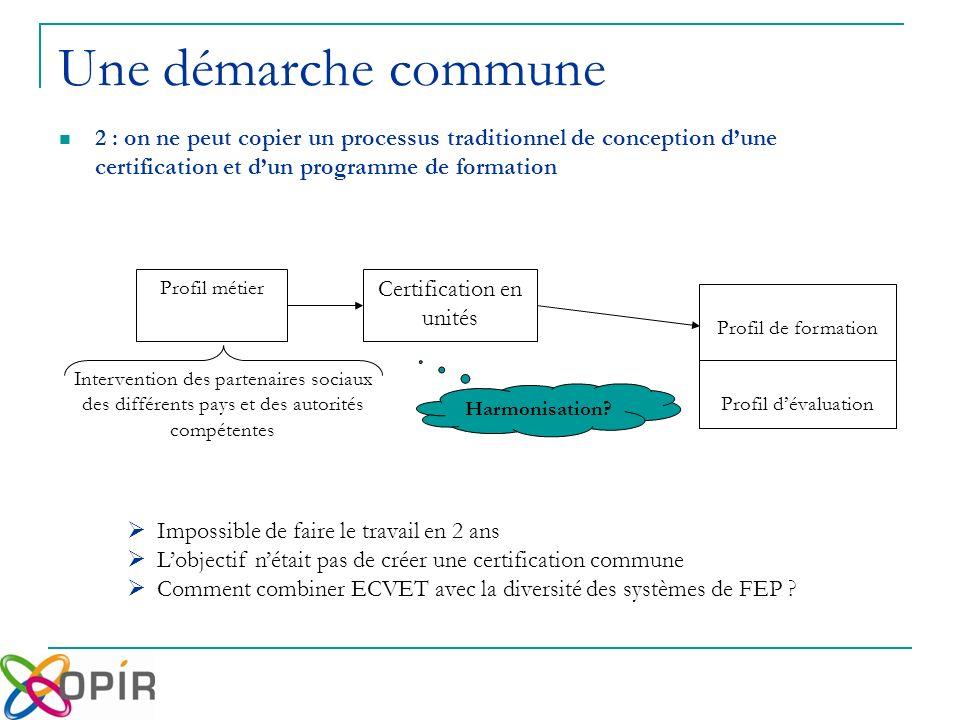 Une démarche commune 2 : on ne peut copier un processus traditionnel de conception dune certification et dun programme de formation Profil métier Profil de formation Profil dévaluation Certification en unités Intervention des partenaires sociaux des différents pays et des autorités compétentes Harmonisation.