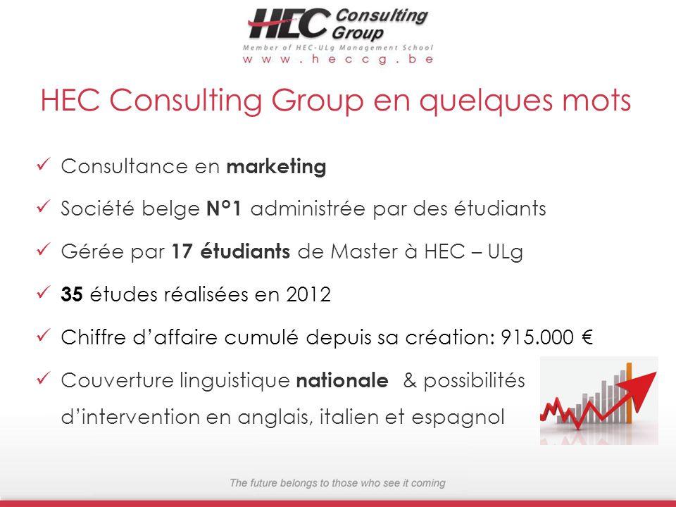 HEC Consulting Group en quelques mots Consultance en marketing Société belge N°1 administrée par des étudiants Gérée par 17 étudiants de Master à HEC – ULg 35 études réalisées en 2012 Chiffre daffaire cumulé depuis sa création: 915.000 Couverture linguistique nationale & possibilités dintervention en anglais, italien et espagnol