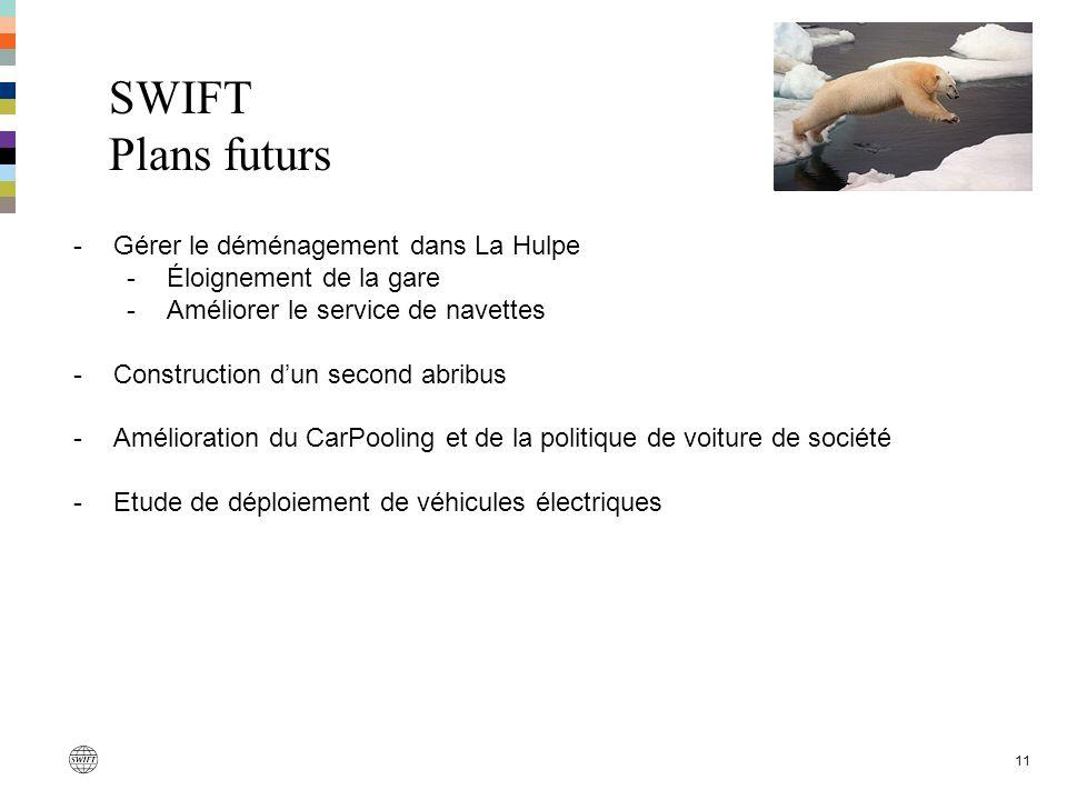 SWIFT Plans futurs 11 -Gérer le déménagement dans La Hulpe -Éloignement de la gare -Améliorer le service de navettes -Construction dun second abribus