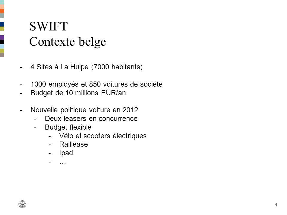 SWIFT Contexte belge 4 -4 Sites à La Hulpe (7000 habitants) -1000 employés et 850 voitures de sociéte -Budget de 10 millions EUR/an -Nouvelle politiqu