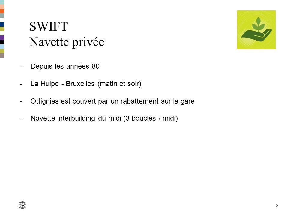 SWIFT Transport en commun 6 -Mise en place de la formule de 1/3 payant avec la SNCB -Simplification du travail du département RH -Simplification de la procédure pour le personnel -Réduction de coût pour lentreprise -Possibilité de combiner divers modes de transports -STIB + SNCB -TEC + SNCB -Avril 2012 : construction dun abribus -http://www.tvcom.be/index.php/info/news/8388-la-hulpe-inauguration- abribushttp://www.tvcom.be/index.php/info/news/8388-la-hulpe-inauguration- abribus