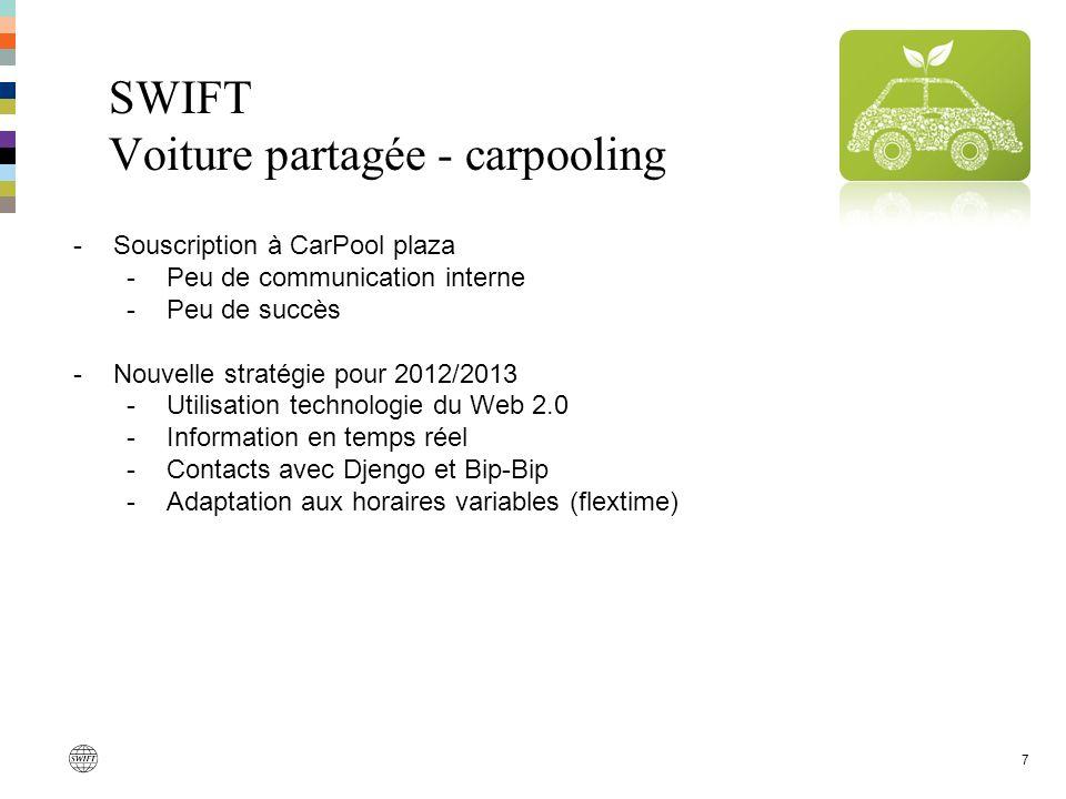 SWIFT Voiture partagée - carpooling 7 -Souscription à CarPool plaza -Peu de communication interne -Peu de succès -Nouvelle stratégie pour 2012/2013 -U