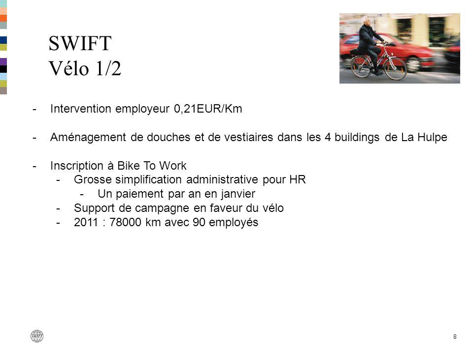 SWIFT Vélo 2/2 9 -Leasing de 21 vélos électriques via la firme C-TEC -50/mois avec maintenance -Remboursé sur un trajet A/R de 4 km par jour -Système de clés accessible par le badge de lemployé -Installation de parking moto et vélo devant les entrées des buildings