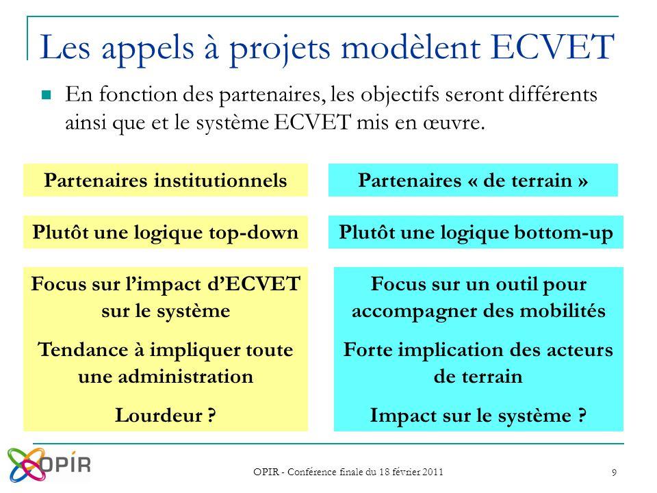 OPIR - Conférence finale du 18 février 2011 9 En fonction des partenaires, les objectifs seront différents ainsi que et le système ECVET mis en œuvre.