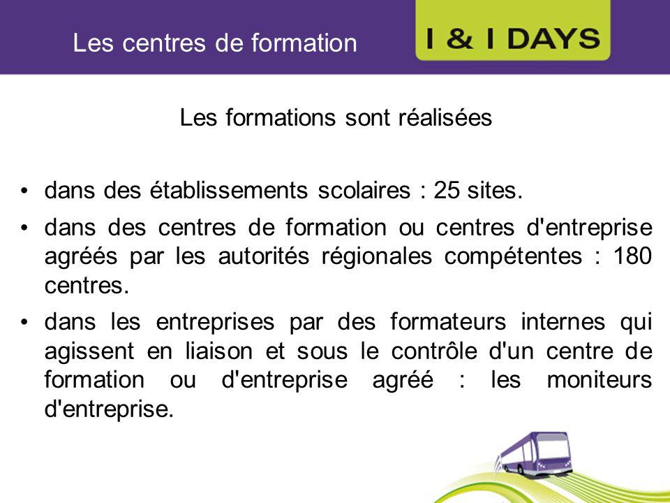 Les centres de formation Les formations sont réalisées dans des établissements scolaires : 25 sites. dans des centres de formation ou centres d'entrep