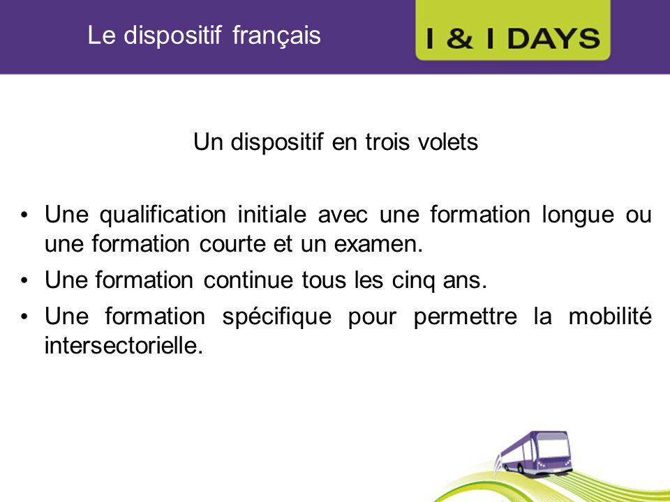 Le dispositif français Un dispositif en trois volets Une qualification initiale avec une formation longue ou une formation courte et un examen. Une fo