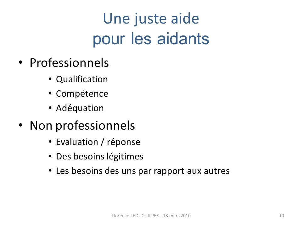 Une juste aide pour les aidants Professionnels Qualification Compétence Adéquation Non professionnels Evaluation / réponse Des besoins légitimes Les b
