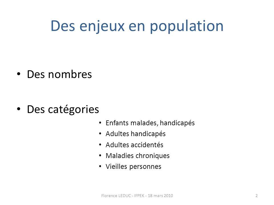 Des enjeux en population Des nombres Des catégories Enfants malades, handicapés Adultes handicapés Adultes accidentés Maladies chroniques Vieilles per