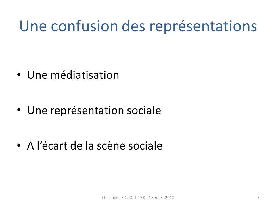 Une confusion des représentations Une médiatisation Une représentation sociale A lécart de la scène sociale 5Florence LEDUC - IFPEK - 18 mars 2010