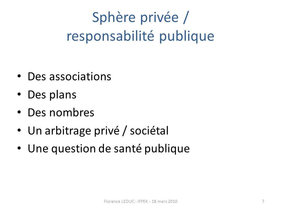 Sphère privée / responsabilité publique Des associations Des plans Des nombres Un arbitrage privé / sociétal Une question de santé publique 7Florence LEDUC - IFPEK - 18 mars 2010