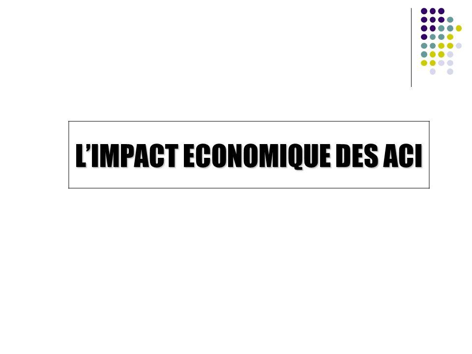 LIMPACT ECONOMIQUE DES ACI