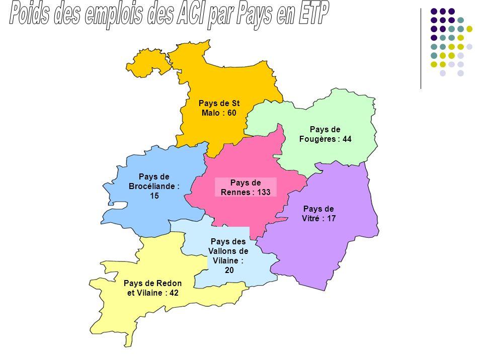 Pays de St Malo : 60 Pays de Fougères : 44 Pays de Vitré : 17 Pays de Redon et Vilaine : 42 Pays de Brocéliande : 15 Pays des Vallons de Vilaine : 20