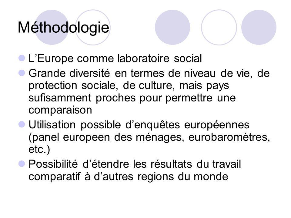 Méthodologie LEurope comme laboratoire social Grande diversité en termes de niveau de vie, de protection sociale, de culture, mais pays sufisamment pr