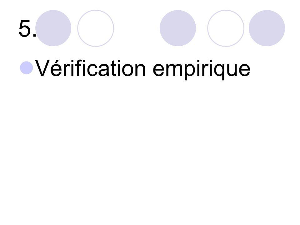 5. Vérification empirique
