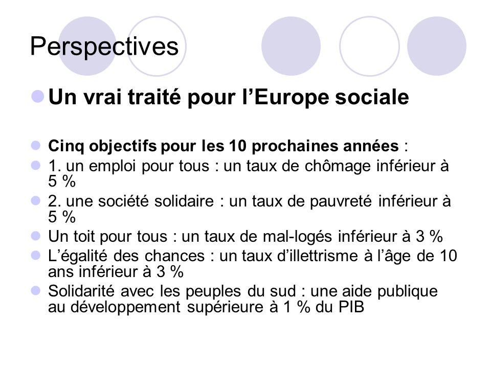 Perspectives Un vrai traité pour lEurope sociale Cinq objectifs pour les 10 prochaines années : 1. un emploi pour tous : un taux de chômage inférieur