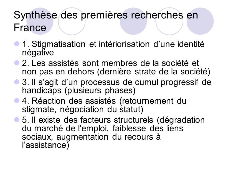 Synthèse des premières recherches en France 1. Stigmatisation et intériorisation dune identité négative 2. Les assistés sont membres de la société et