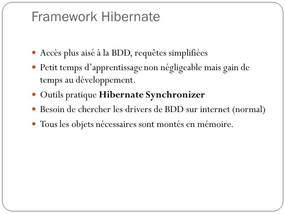 Framework Hibernate Accès plus aisé à la BDD, requêtes simplifiées Petit temps dapprentissage non négligeable mais gain de temps au développement. Out
