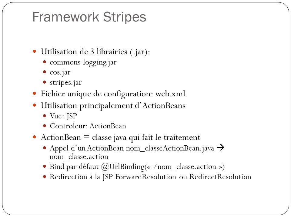 Framework Stripes Problèmes rencontrés: Mapping du package des ActionBeans Documentation unique et pas aisément compréhensible Demi journée pour linstallation et la compréhension Sources: http://www.stripesframework.org http://www.onjava.com/pub/a/onjava/2007/01/24/java-web-development-with- stripes.html http://www.onjava.com/pub/a/onjava/2007/01/24/java-web-development-with- stripes.html http://radio.javaranch.com/gthought/2007/01/03/1167862566323.html