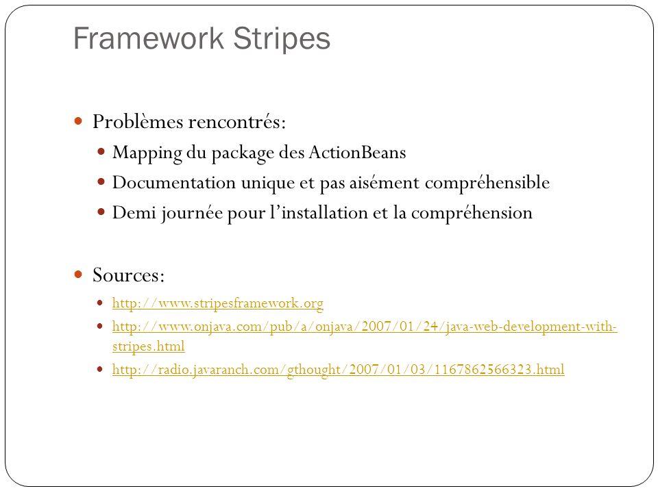 Conclusion Hibernate: framework de persistance puissant, utile dès lors quil y a de la persistance Stripes: framework léger mais difficile dapprentissage Utilité dutilisation de Stripes.