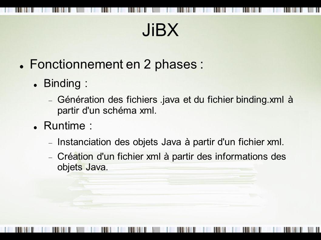 Mise en place de JiBX Plugin Eclipse (difficulté à comprendre l utilisation) Utilisation de JiBX depuis le zip téléchargé
