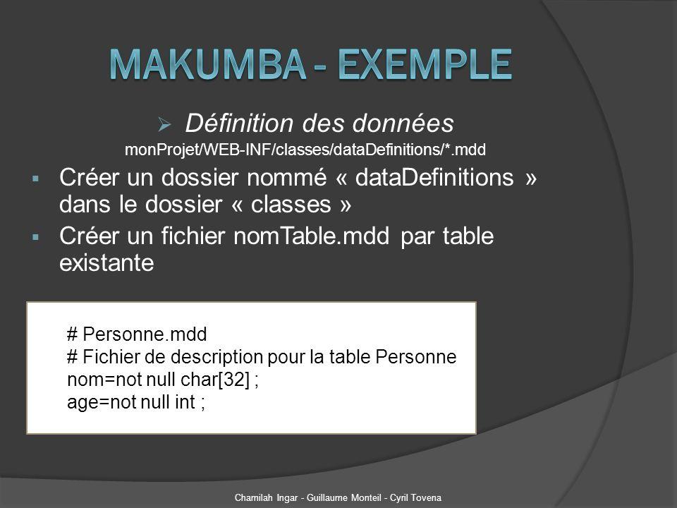 Définition des données monProjet/WEB-INF/classes/dataDefinitions/*.mdd Créer un dossier nommé « dataDefinitions » dans le dossier « classes » Créer un