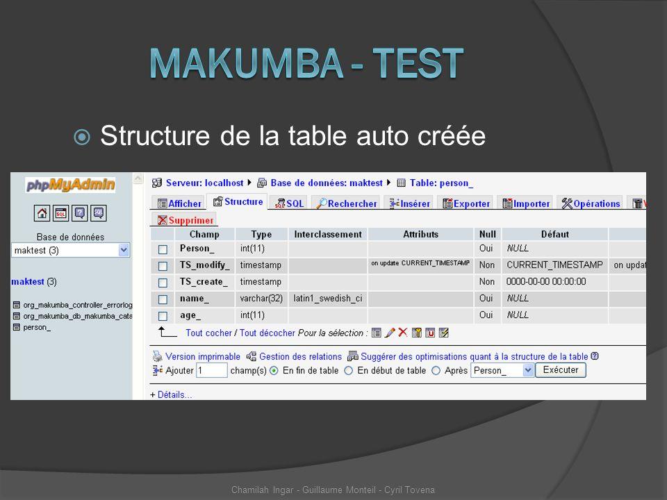 Chamilah Ingar - Guillaume Monteil - Cyril Tovena Structure de la table auto créée