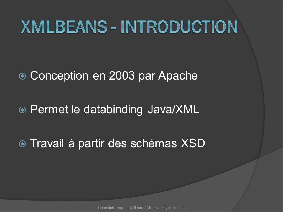 Conception en 2003 par Apache Permet le databinding Java/XML Travail à partir des schémas XSD Chamilah Ingar - Guillaume Monteil - Cyril Tovena