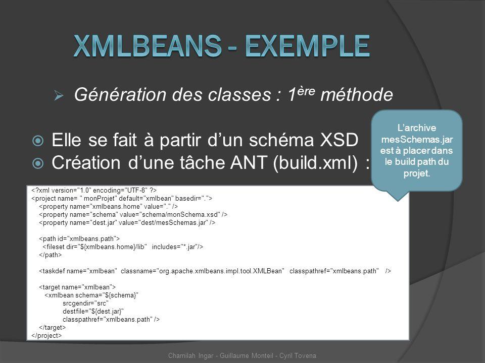 Génération des classes : 1 ère méthode Elle se fait à partir dun schéma XSD Création dune tâche ANT (build.xml) : Chamilah Ingar - Guillaume Monteil -