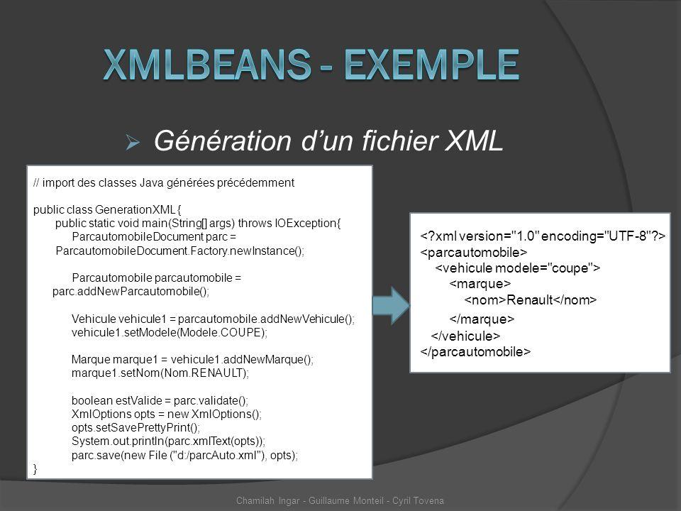 Génération dun fichier XML Chamilah Ingar - Guillaume Monteil - Cyril Tovena // import des classes Java générées précédemment public class GenerationX