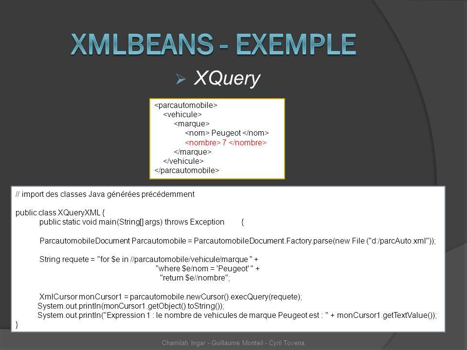 XQuery Chamilah Ingar - Guillaume Monteil - Cyril Tovena // import des classes Java générées précédemment public class XQueryXML { public static void
