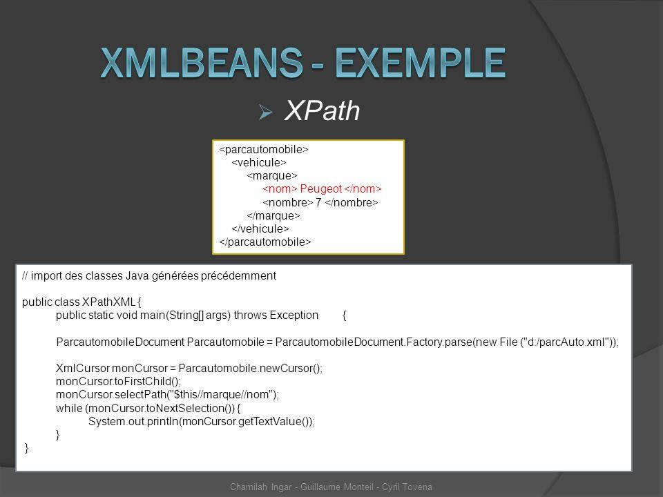 XPath Chamilah Ingar - Guillaume Monteil - Cyril Tovena // import des classes Java générées précédemment public class XPathXML { public static void ma