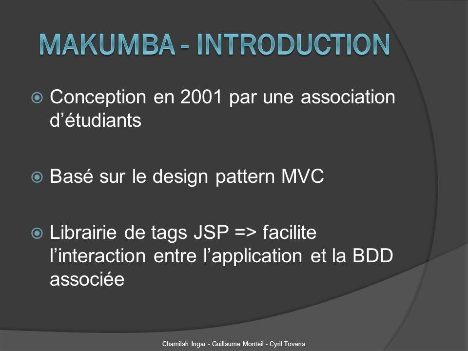 Conception en 2001 par une association détudiants Basé sur le design pattern MVC Librairie de tags JSP => facilite linteraction entre lapplication et