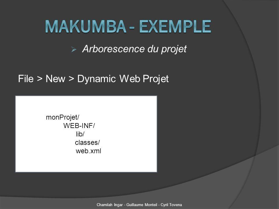 Ajout des librairies (sous Eclipse) Clic droit sur le projet > Build Path > Configure Build Path > Onglet Librairies > Add External JARs makumba.jar antlr-?.?.?.jar mysql-connector-java-?.?.?-bin.jar Chamilah Ingar - Guillaume Monteil - Cyril Tovena